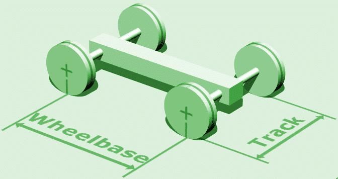 Wheelbase vs Track